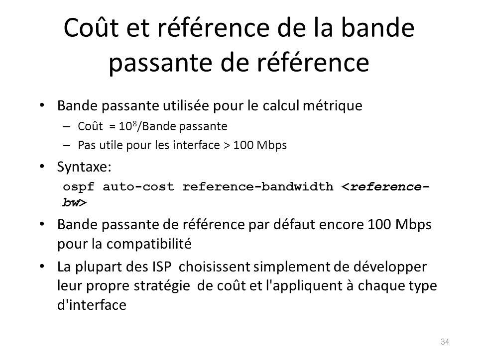 Coût et référence de la bande passante de référence