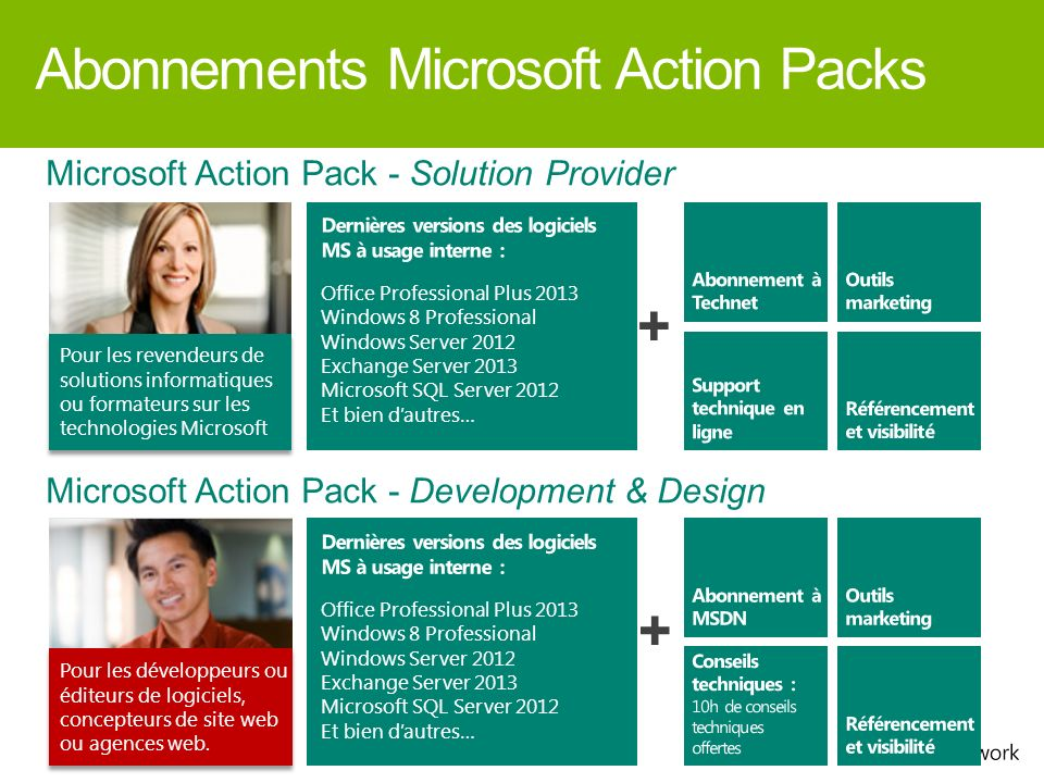Abonnements Microsoft Action Packs