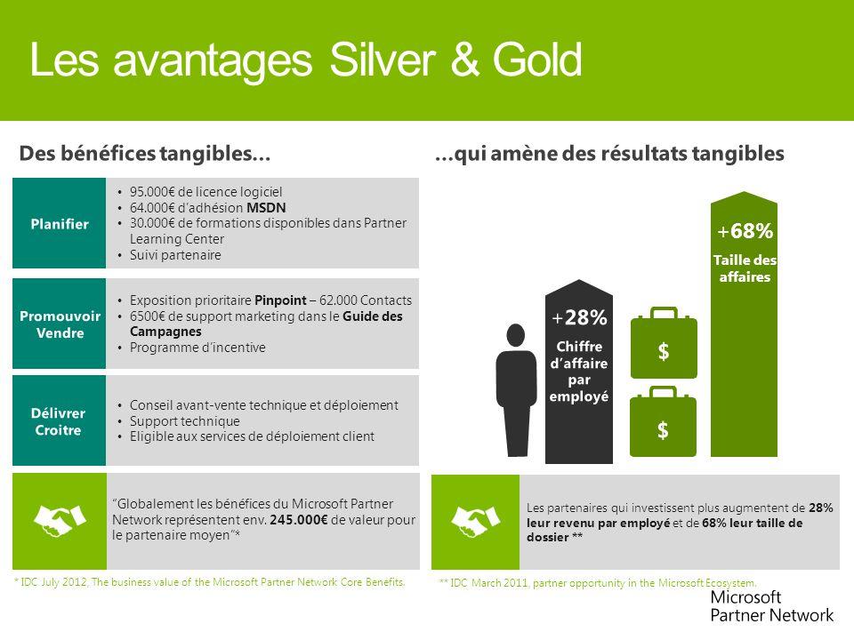Les avantages Silver & Gold