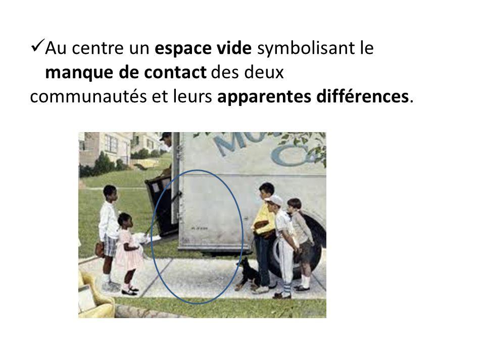 Au centre un espace vide symbolisant le manque de contact des deux