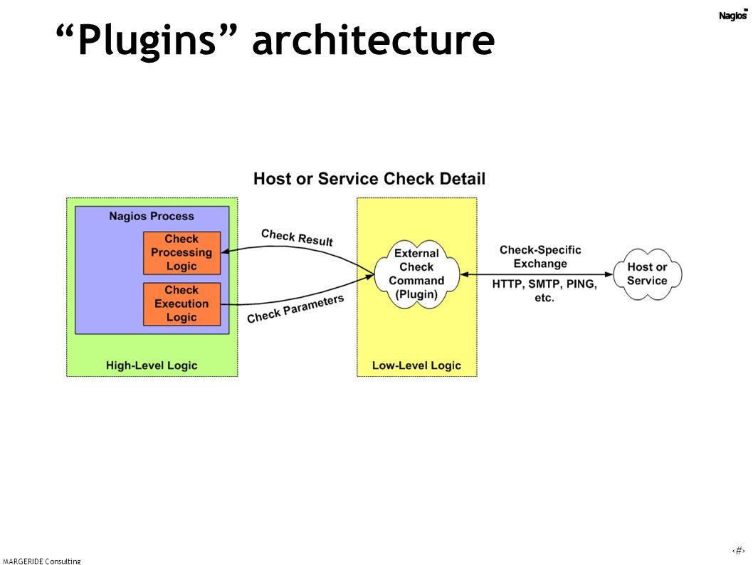 Plugins architecture