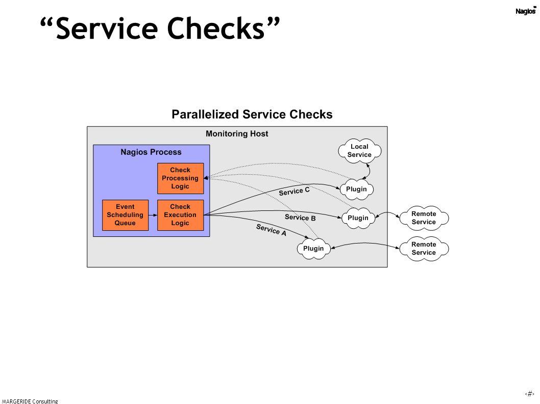 Service Checks