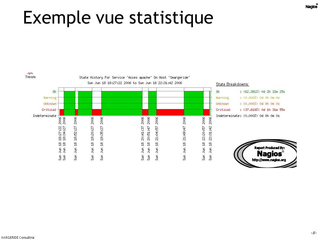 Exemple vue statistique