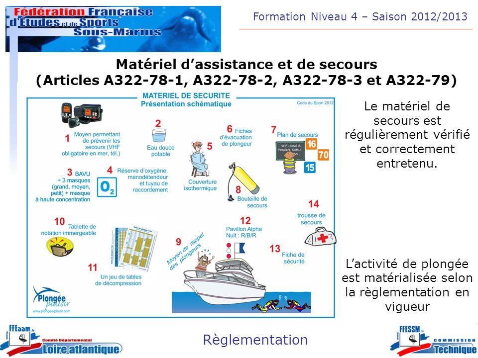 Matériel d'assistance et de secours (Articles A322-78-1, A322-78-2, A322-78-3 et A322-79)