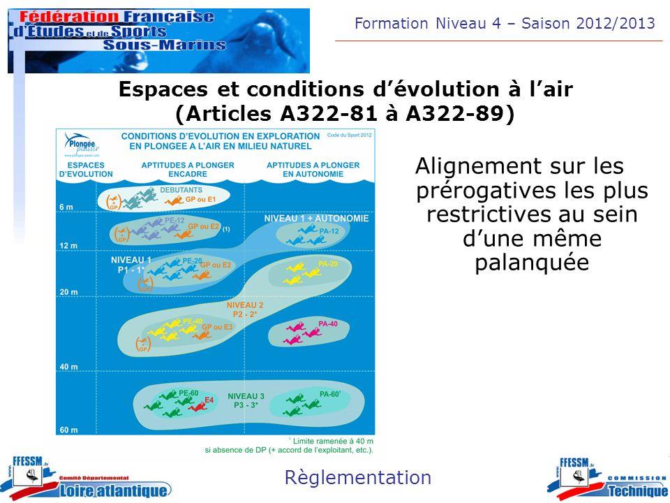Espaces et conditions d'évolution à l'air (Articles A322-81 à A322-89)