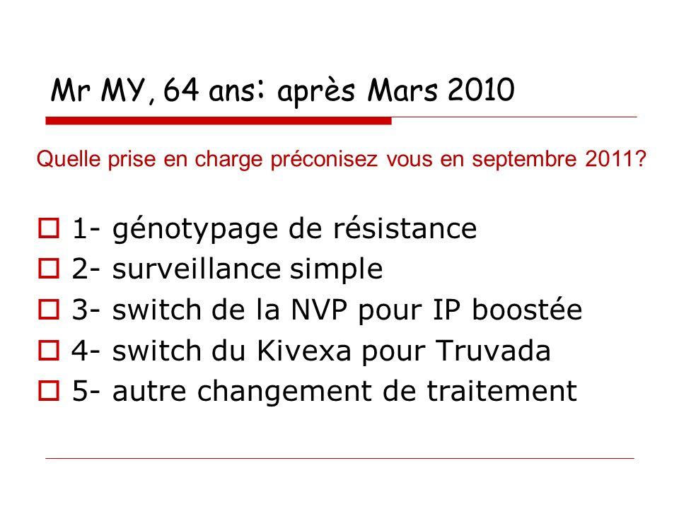 Mr MY, 64 ans: après Mars 2010 1- génotypage de résistance