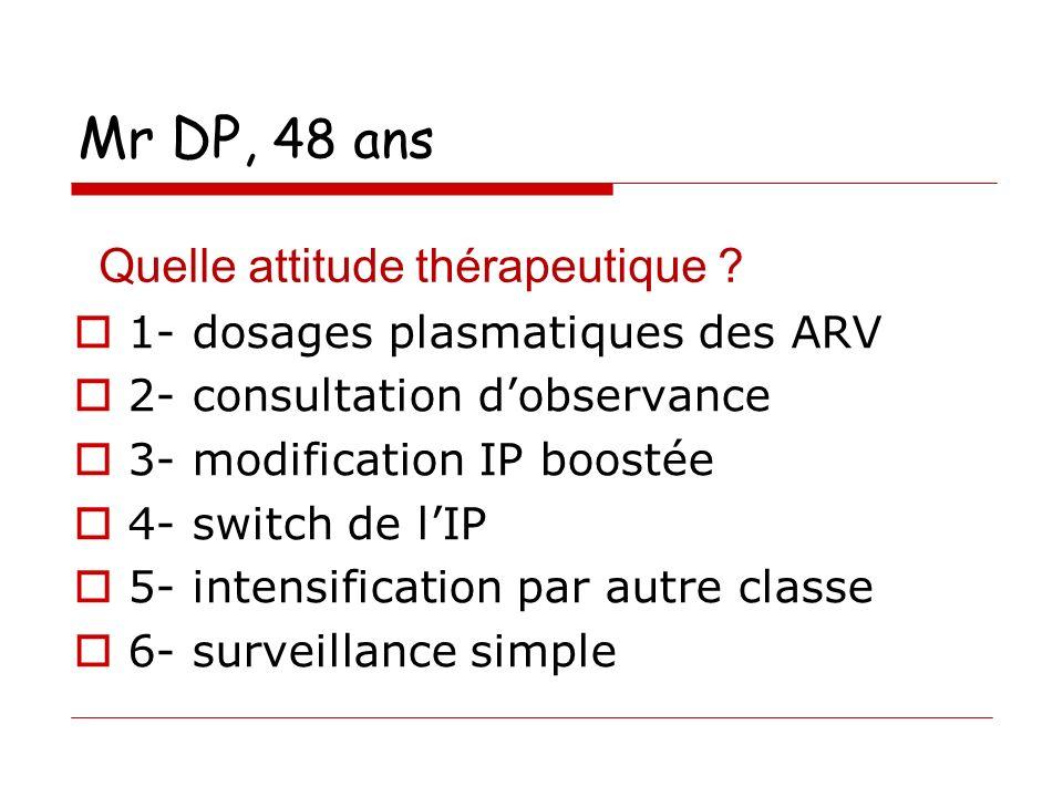 Mr DP, 48 ans Quelle attitude thérapeutique