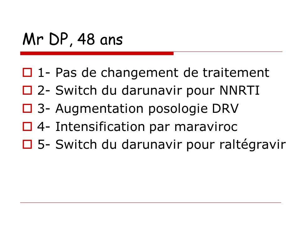Mr DP, 48 ans 1- Pas de changement de traitement