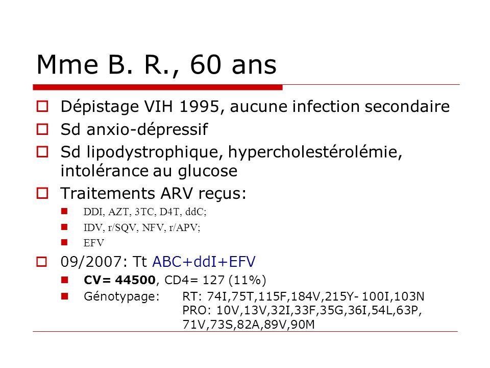 Mme B. R., 60 ans Dépistage VIH 1995, aucune infection secondaire