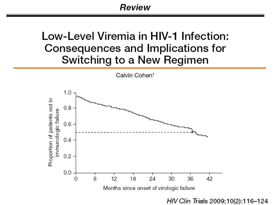 La persistance prolongée d'une LLV finit par se traduire par une baisse des CD4 dans cette méta-analyse de Cohen