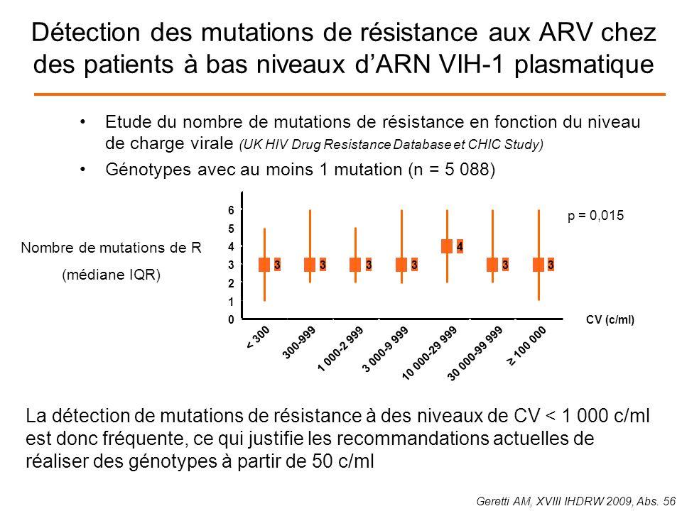 Nombre de mutations de R