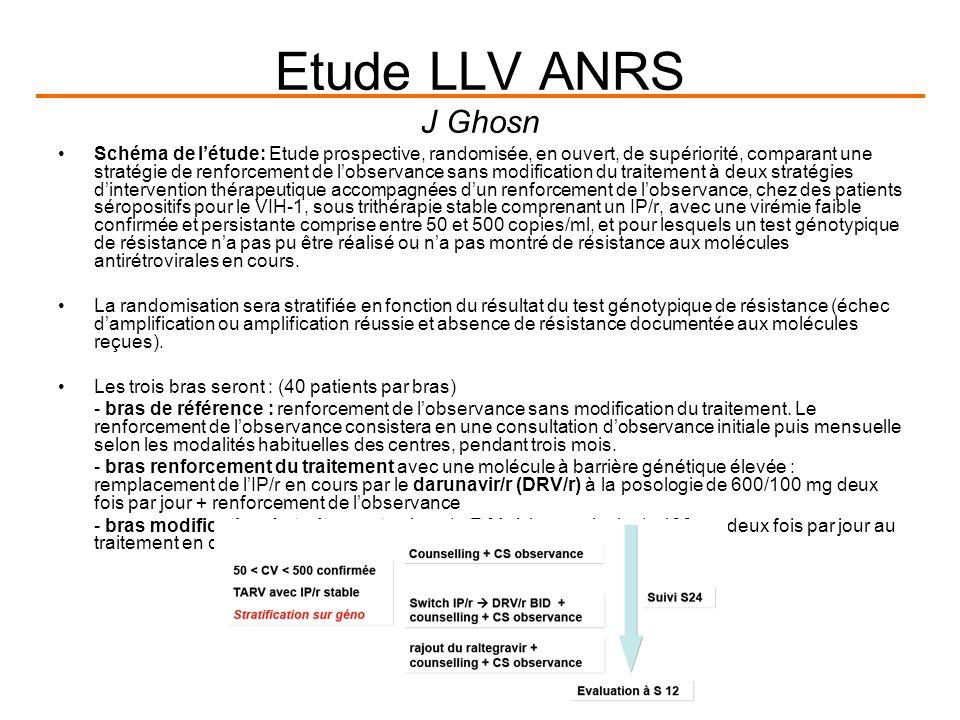 Etude LLV ANRS J Ghosn