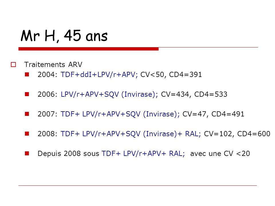 Mr H, 45 ans Traitements ARV