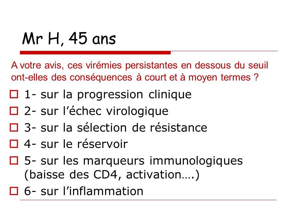Mr H, 45 ans 1- sur la progression clinique 2- sur l'échec virologique