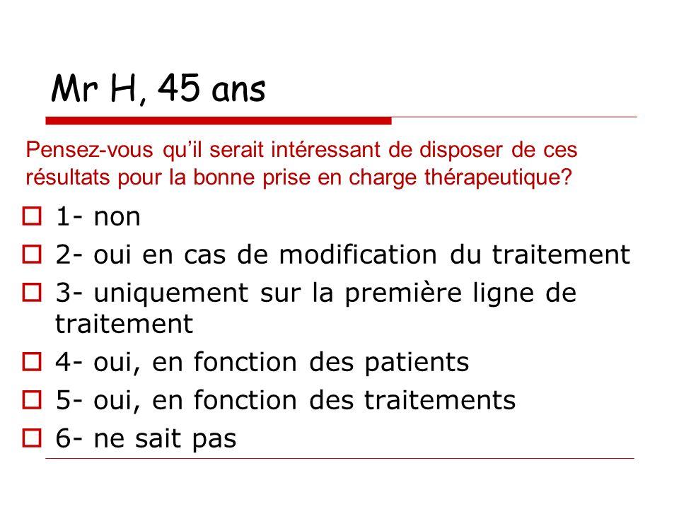 Mr H, 45 ans 1- non 2- oui en cas de modification du traitement