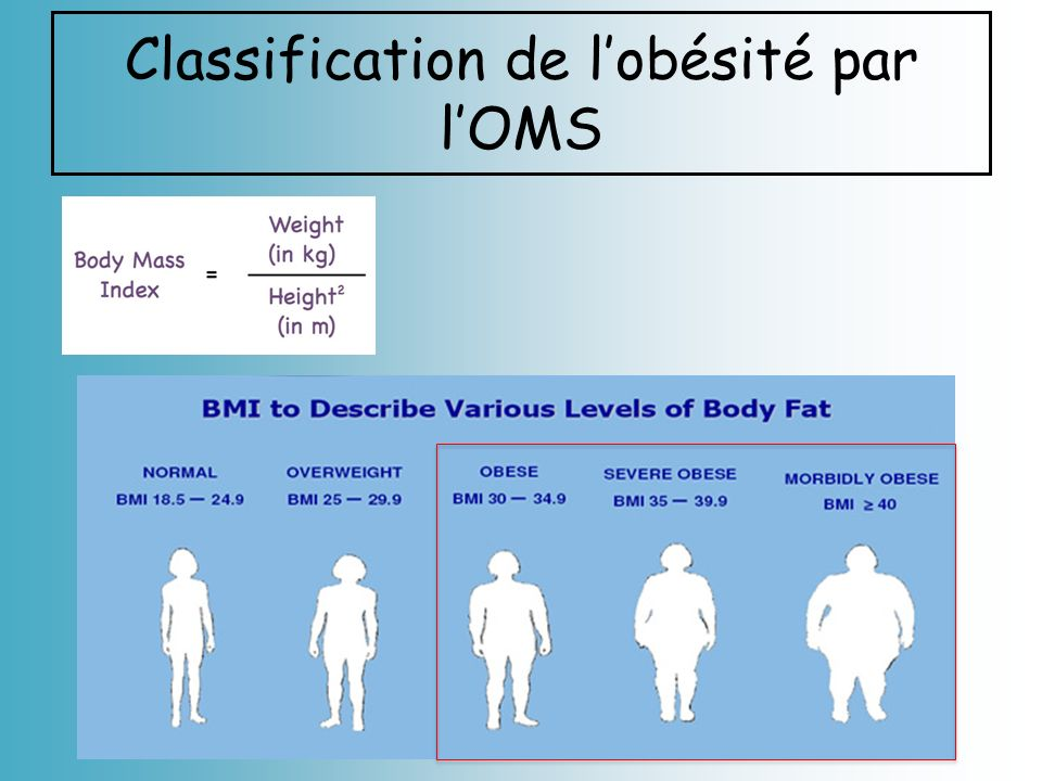 Classification de l'obésité par l'OMS