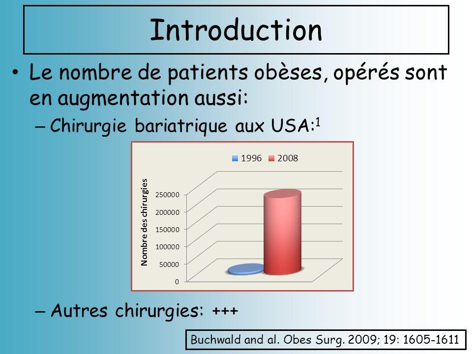 Introduction Le nombre de patients obèses, opérés sont en augmentation aussi: Chirurgie bariatrique aux USA:1.