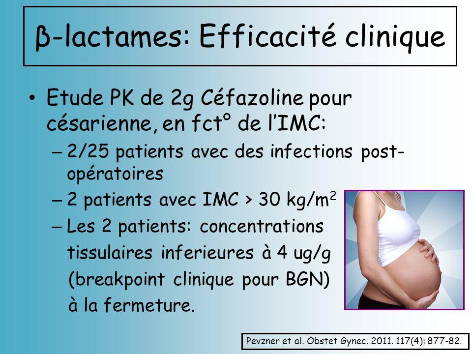β-lactames: Efficacité clinique