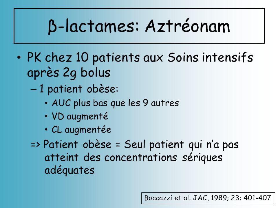 β-lactames: Aztréonam