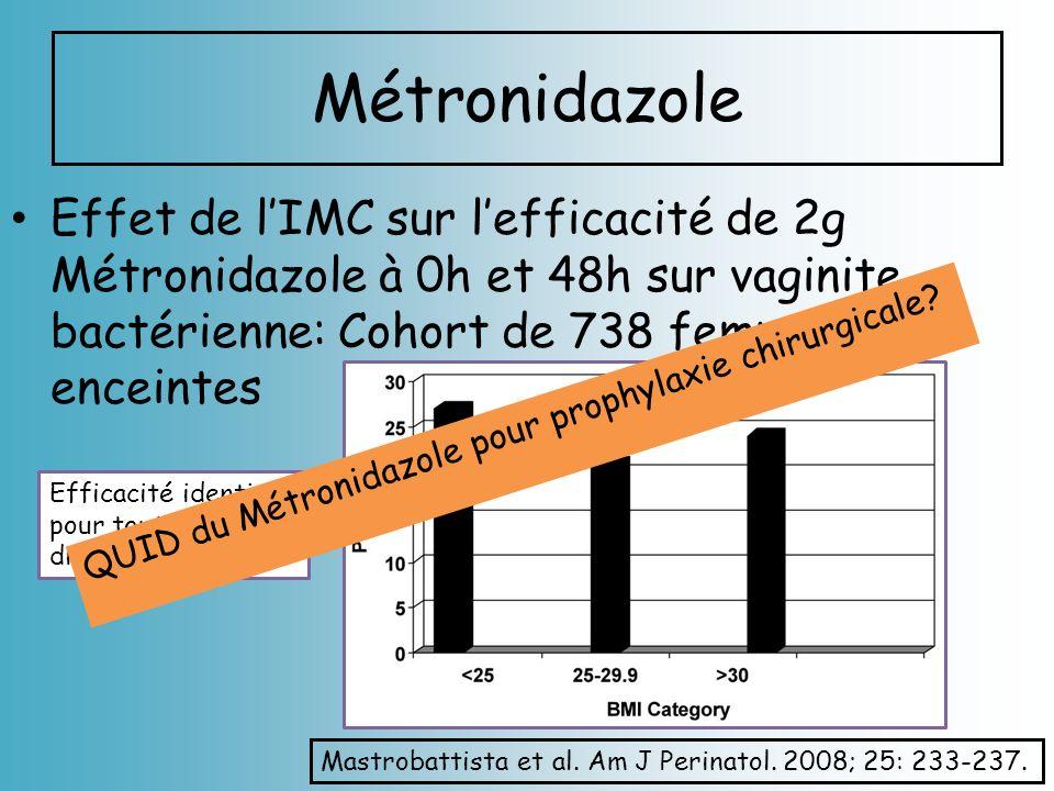 Métronidazole Effet de l'IMC sur l'efficacité de 2g Métronidazole à 0h et 48h sur vaginite bactérienne: Cohort de 738 femmes enceintes.