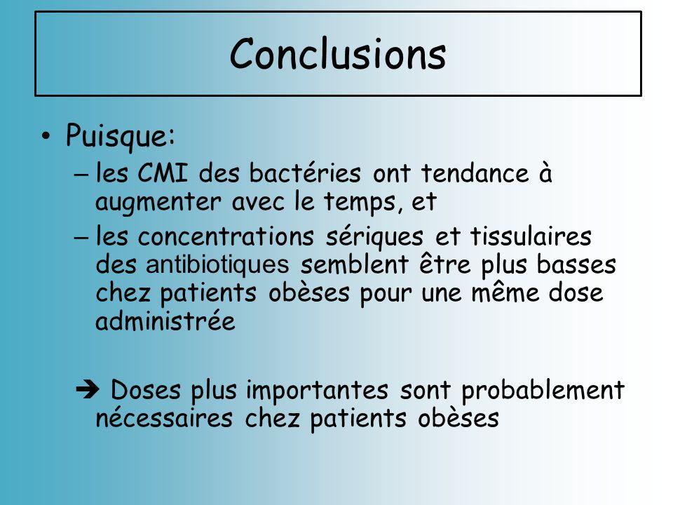 Conclusions Puisque: les CMI des bactéries ont tendance à augmenter avec le temps, et.