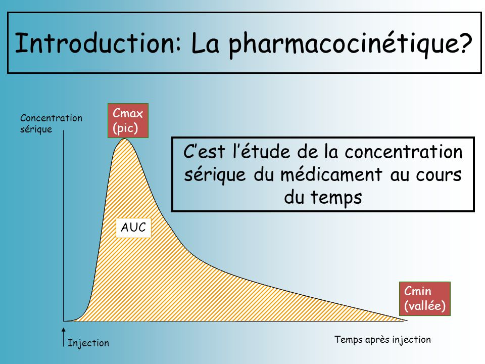 Introduction: La pharmacocinétique