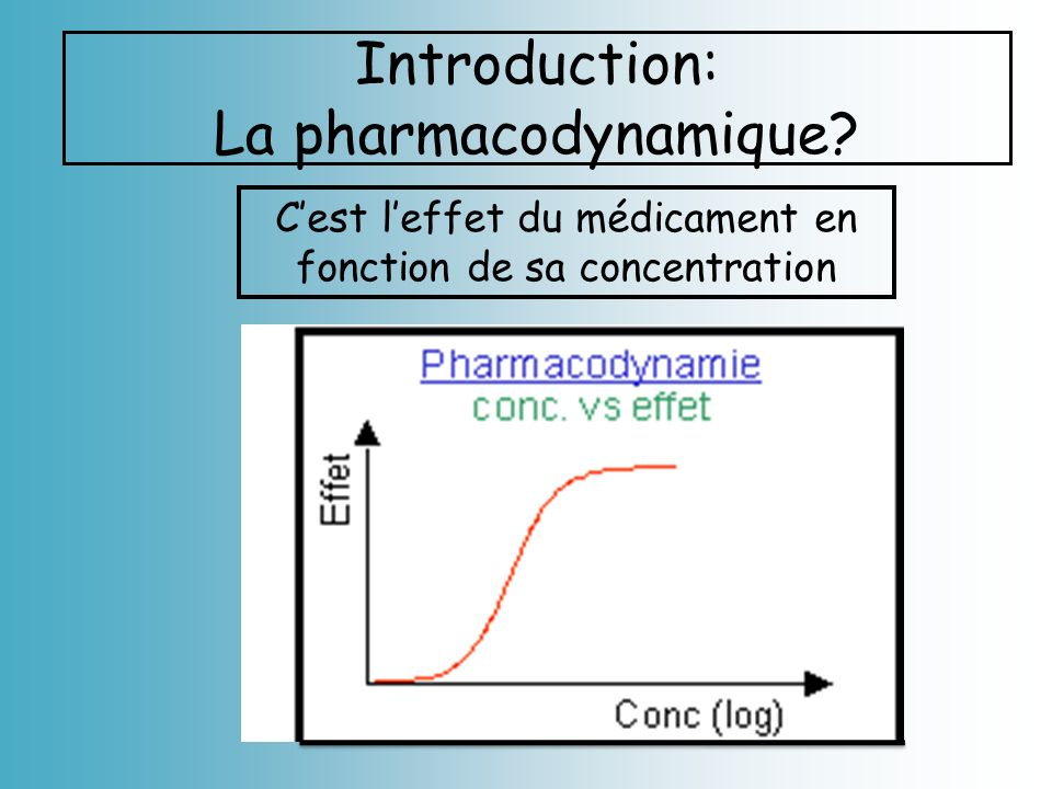 Introduction: La pharmacodynamique