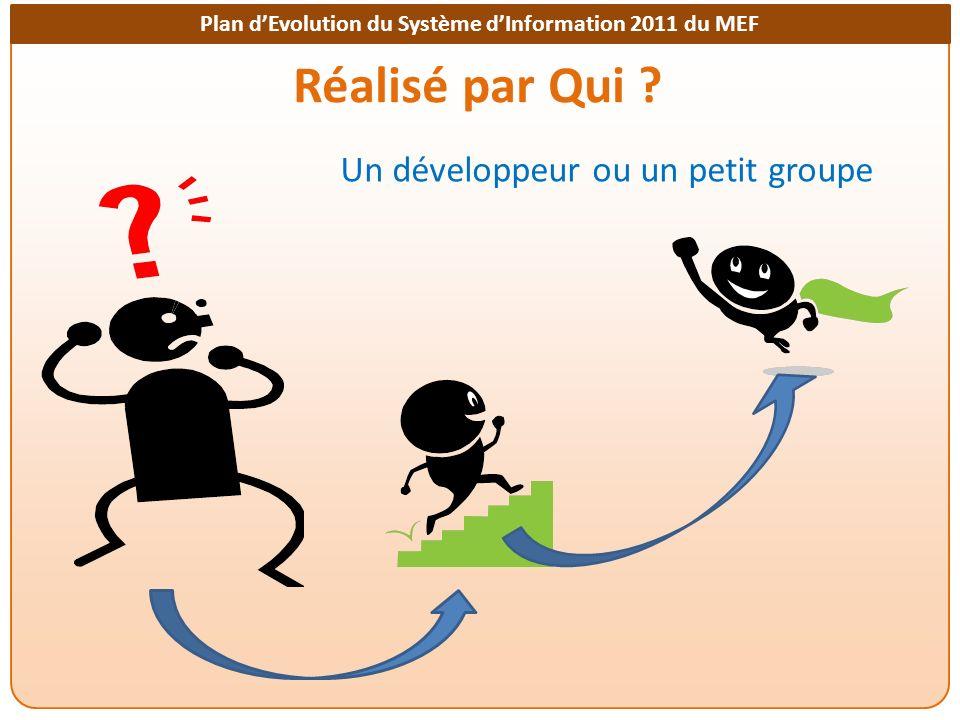 Réalisé par Qui Un développeur ou un petit groupe