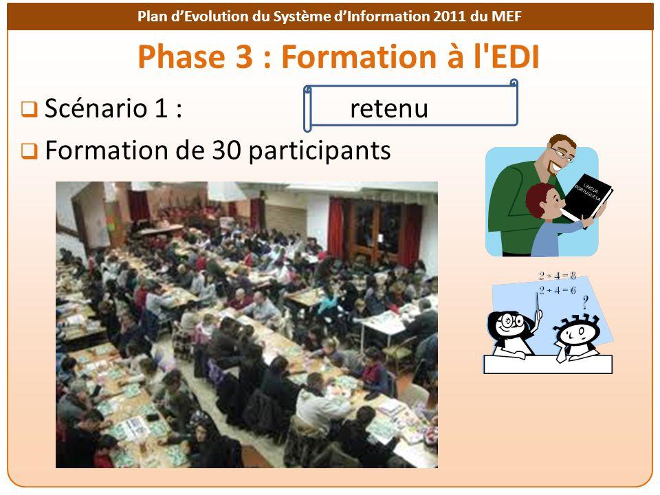 Phase 3 : Formation à l EDI