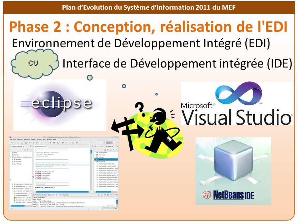Phase 2 : Conception, réalisation de l EDI