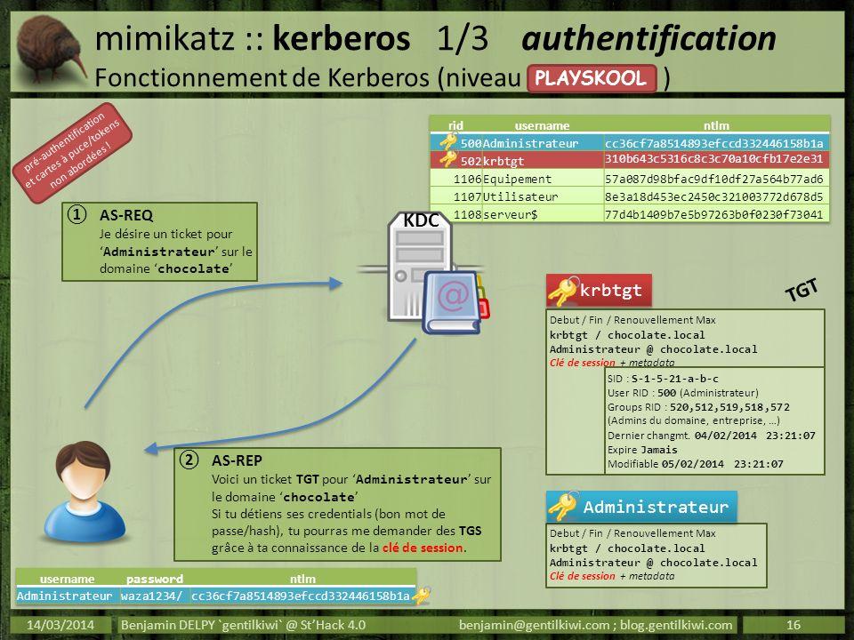 mimikatz :: kerberos 1/3 authentification Fonctionnement de Kerberos (niveau )