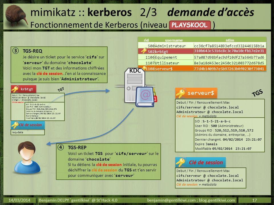 mimikatz :: kerberos 2/3 demande d'accès Fonctionnement de Kerberos (niveau )