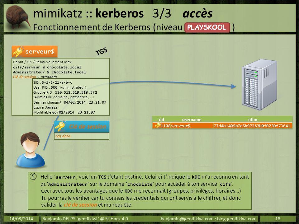 mimikatz :: kerberos 3/3 accès Fonctionnement de Kerberos (niveau )