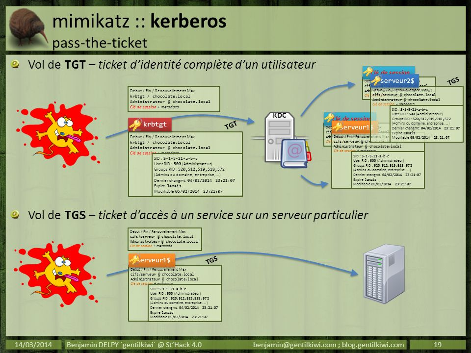 mimikatz :: kerberos pass-the-ticket