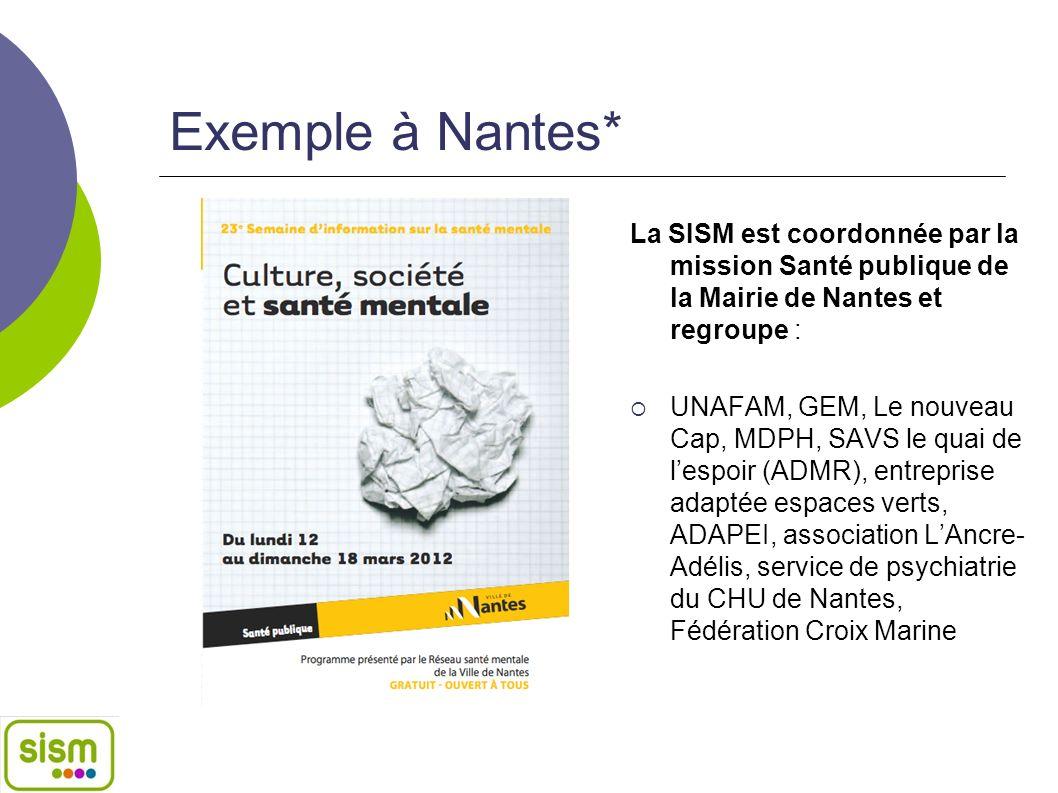 Exemple à Marseille* Collectif coordonné par l'association ARPSYDEMIO et regroupant : Usagers et familles, GEM.