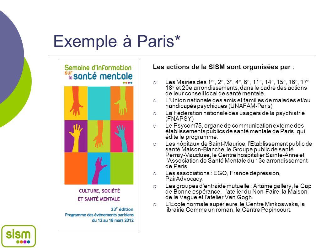 Exemple à Nantes* La SISM est coordonnée par la mission Santé publique de la Mairie de Nantes et regroupe :