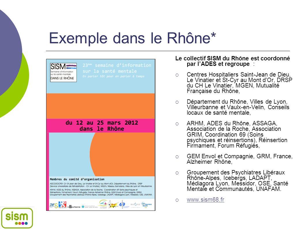 Exemple à Paris* Les actions de la SISM sont organisées par :
