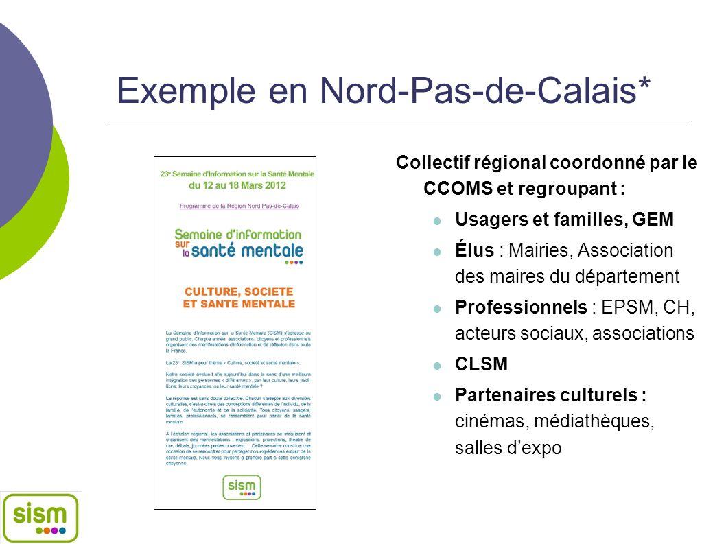 Exemple en Lorraine Le collectif Santé mentale de Lorraine coordonne la SISM et regroupe 7 associations :
