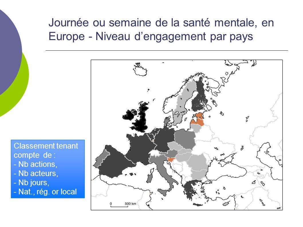Exemple en Nord-Pas-de-Calais*