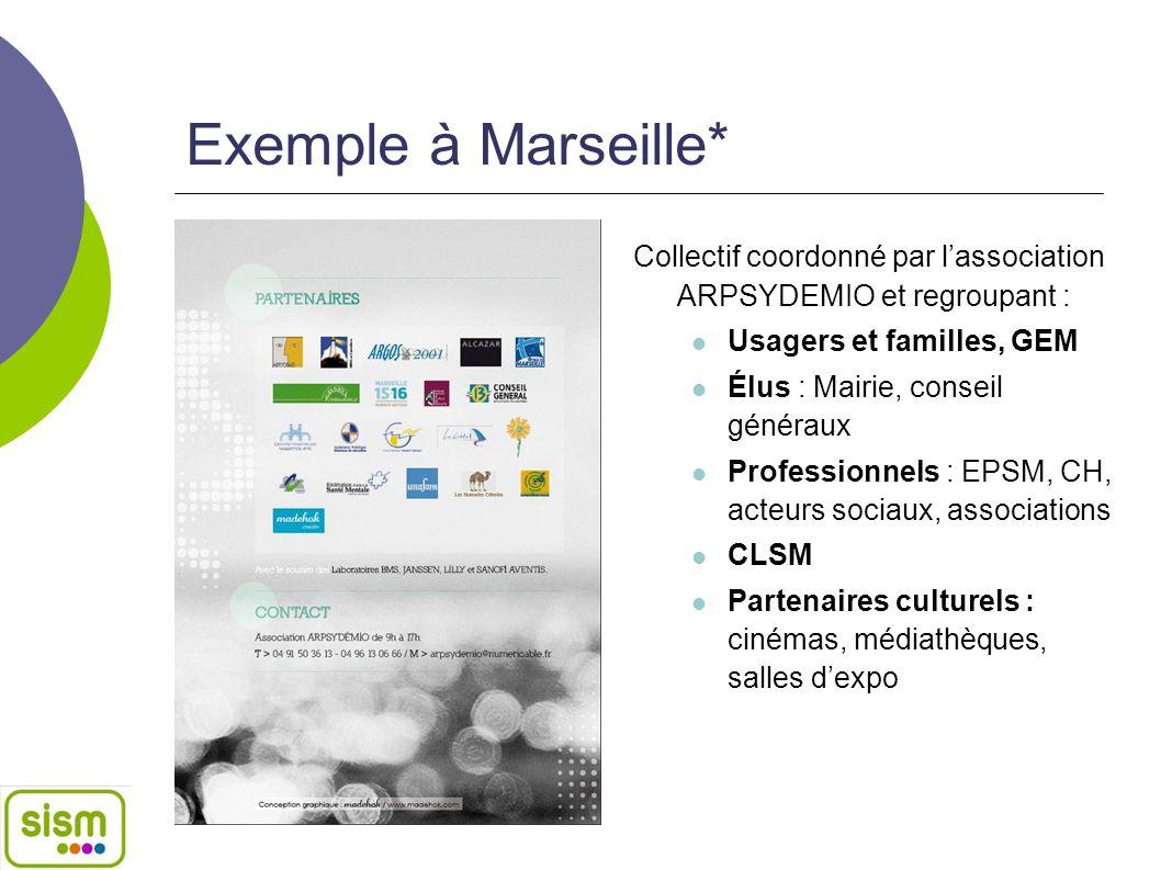 Exemple à Rennes* Le collectif SISM est coordonnée par la Maison Associative de la Santé en collaboration avec la Ville de Rennes et regroupe: