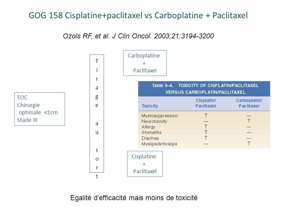 GOG 158 Cisplatine+paclitaxel vs Carboplatine + Paclitaxel