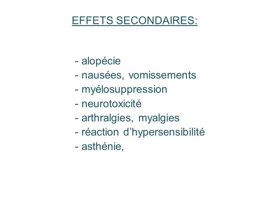 EFFETS SECONDAIRES: - alopécie. - nausées, vomissements. - myélosuppression. - neurotoxicité. - arthralgies, myalgies.