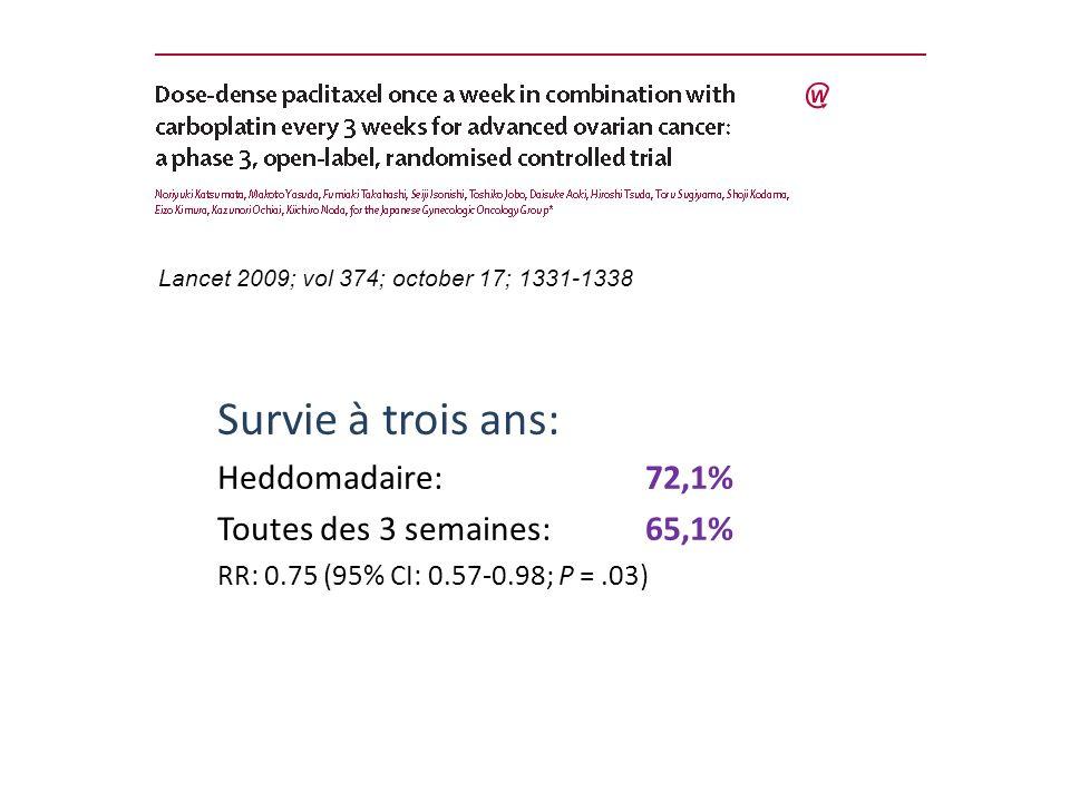 Survie à trois ans: Heddomadaire: 72,1% Toutes des 3 semaines: 65,1%