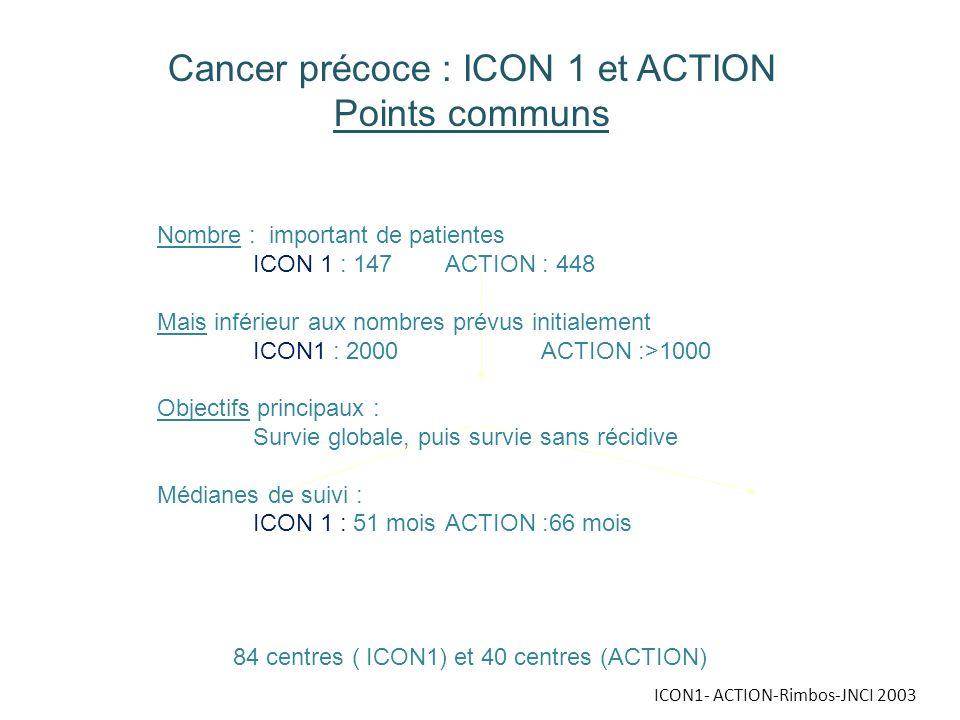Cancer précoce : ICON 1 et ACTION