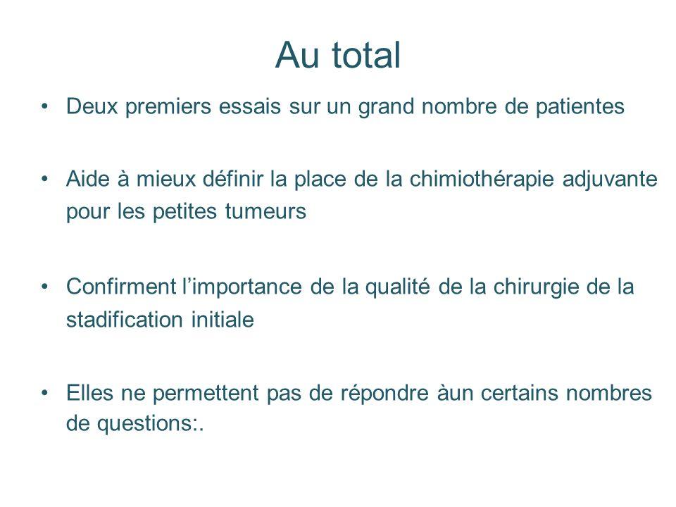 Au total Deux premiers essais sur un grand nombre de patientes