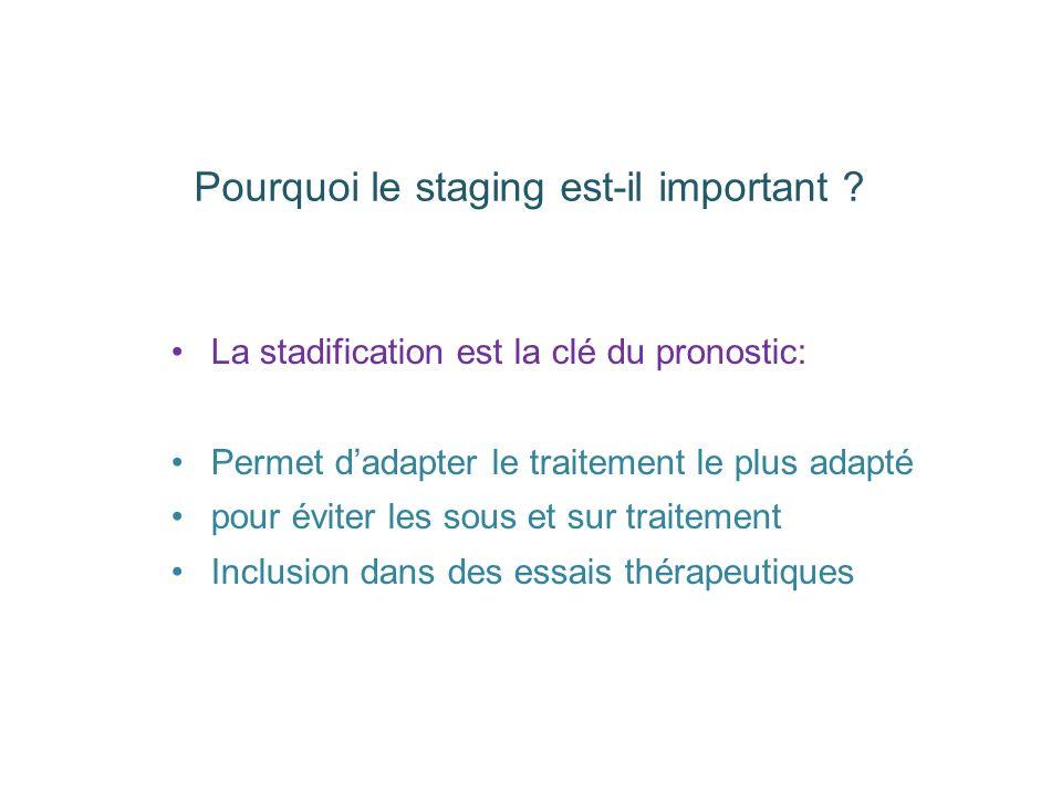 Protocole de traitement du cancer de l ovaire ppt - Traitement pour eviter les fausses couches ...