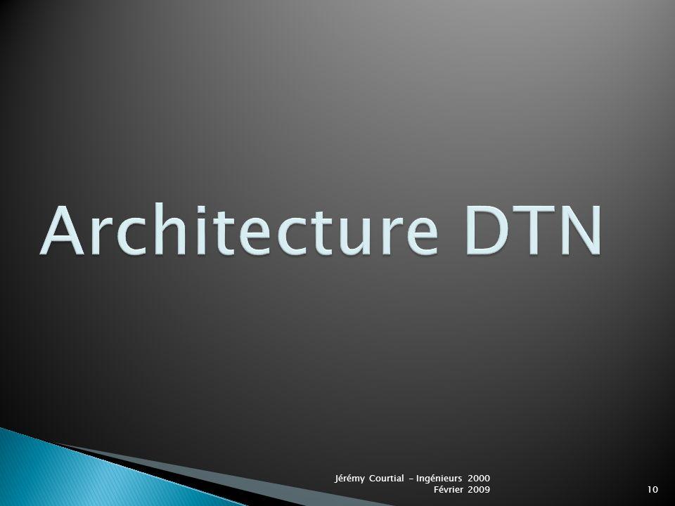 Architecture DTN Jérémy Courtial - Ingénieurs 2000 Février 2009