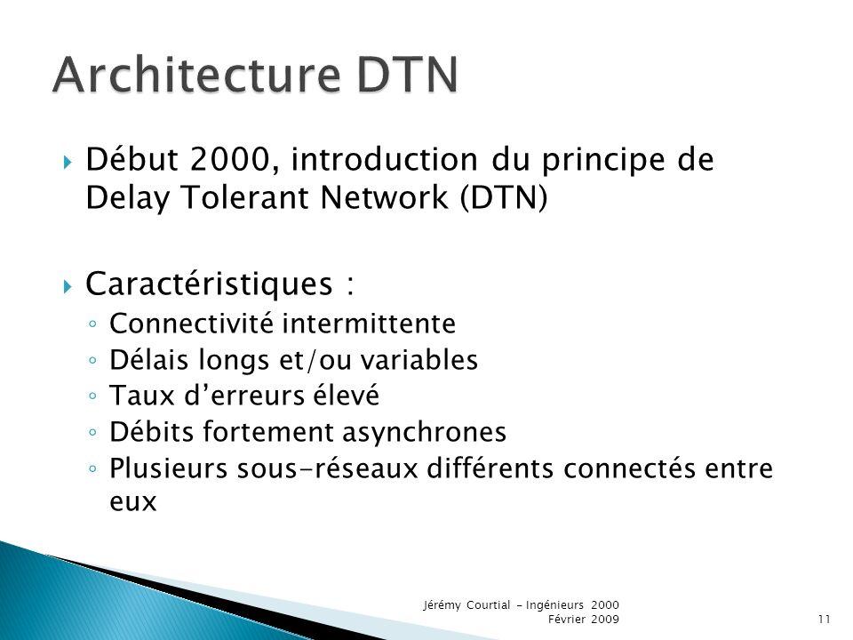 Architecture DTN Début 2000, introduction du principe de Delay Tolerant Network (DTN) Caractéristiques :