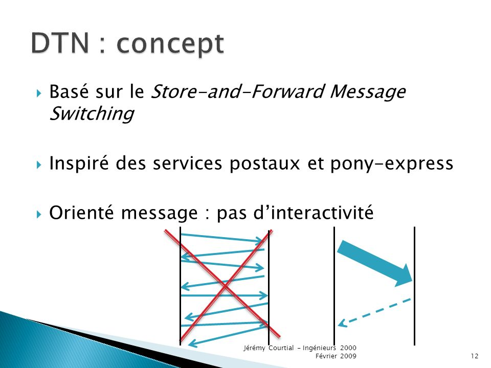 DTN : concept Basé sur le Store-and-Forward Message Switching