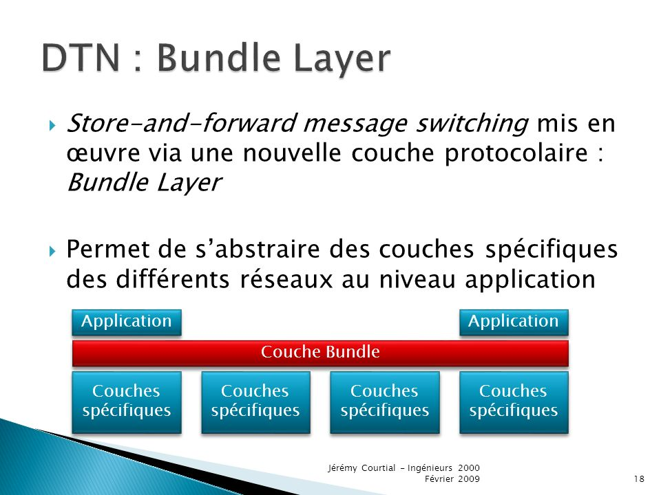 DTN : Bundle Layer Store-and-forward message switching mis en œuvre via une nouvelle couche protocolaire : Bundle Layer.